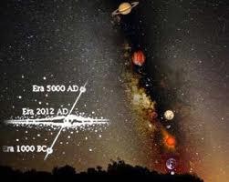 allineamento-planetario