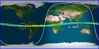 traiettoria-sfera