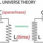 cosmo circuiti risonanti