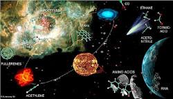 molecole spazio