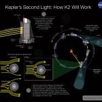 kepler 2 energia solare