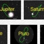 Analemma pianeti