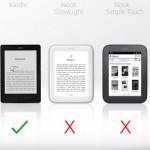 Tutti tranne il vecchio Kindle, che fa parte della vecchia scuola, si basano su tecnologia touchscreen per la navigazione.   Pulsanti fisici per cambiare pagina