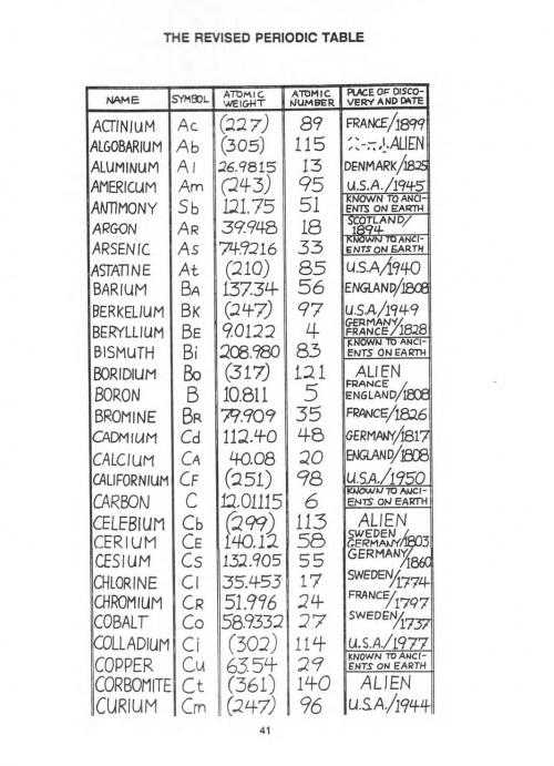 tavola periodica 1