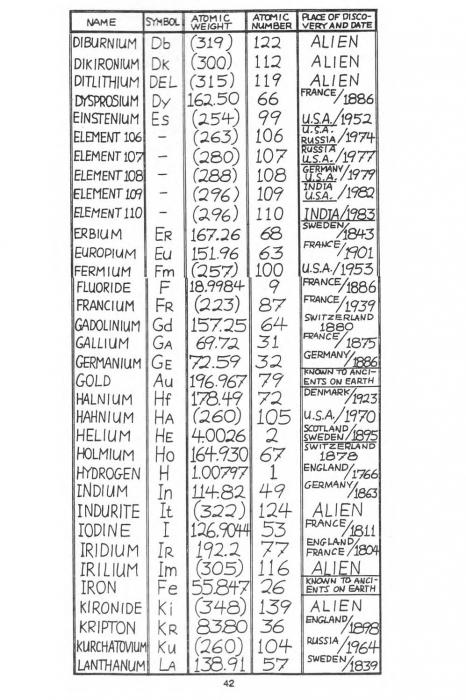 tavola periodica 2