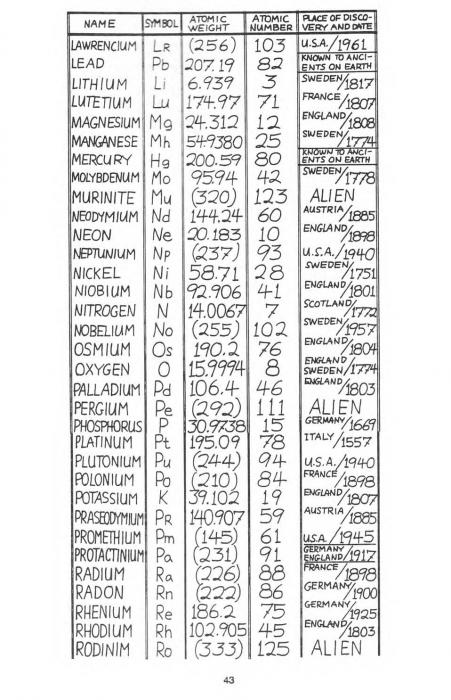 tavola periodica 3