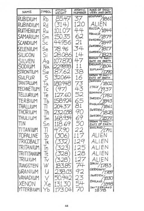 tavola periodica 4