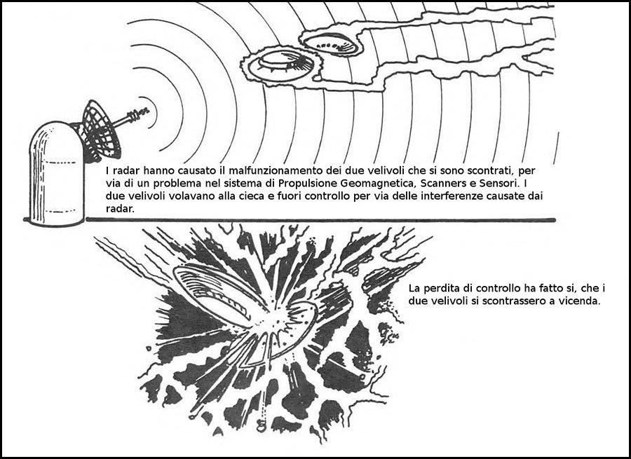 Pulsar project conclusioni sui presunti scopi alieni