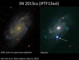 eslposione supernova sn 2013cu tipo IIB