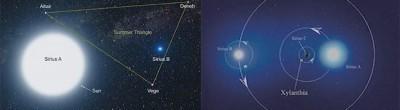 sistema stellare sirio nommo