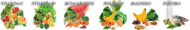vitamine-e-sali-minerali-indispensabili