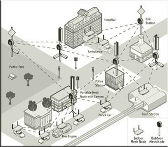 wi-fi-reti-mesh