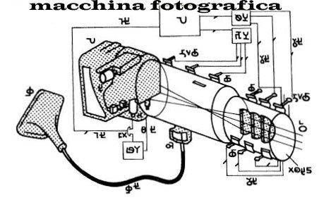 macchina-fotografica-umo