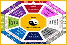 Feng Shui: un percorso verso la felicità