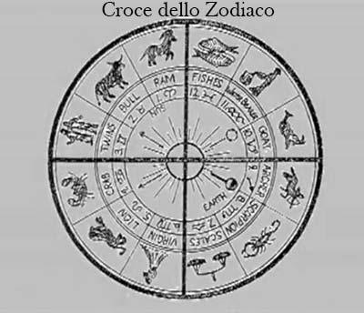 croce-zodiaco