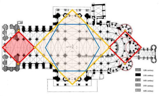 modello quadratum