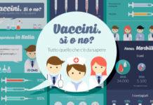 immagine-vaccini