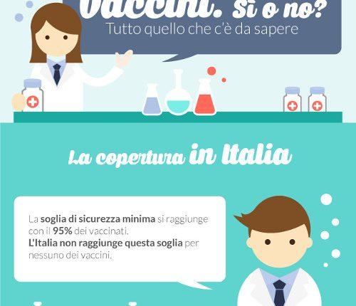 infografica-vaccini1