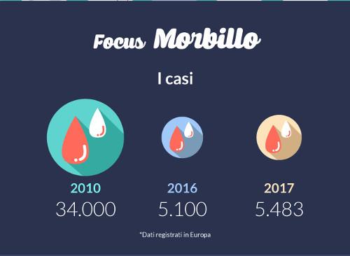 infografica-vaccini3