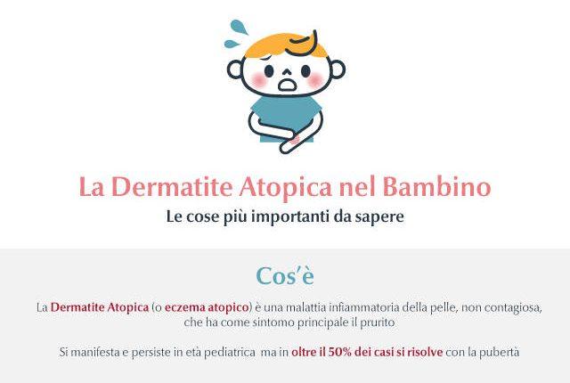 Infografica - Dermatite Atopica1