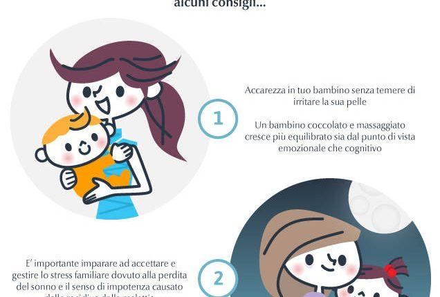 Infografica - Dermatite Atopica10
