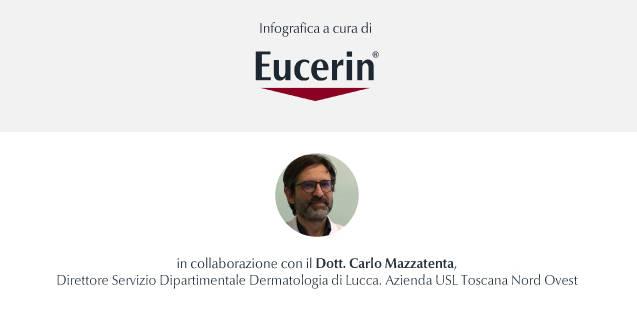 Infografica - Dermatite Atopica12