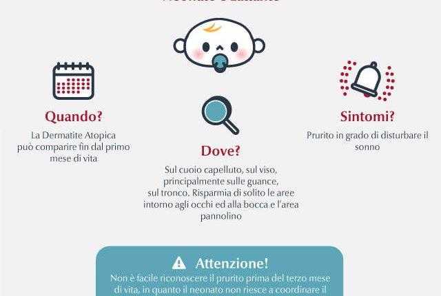 Infografica - Dermatite Atopica3