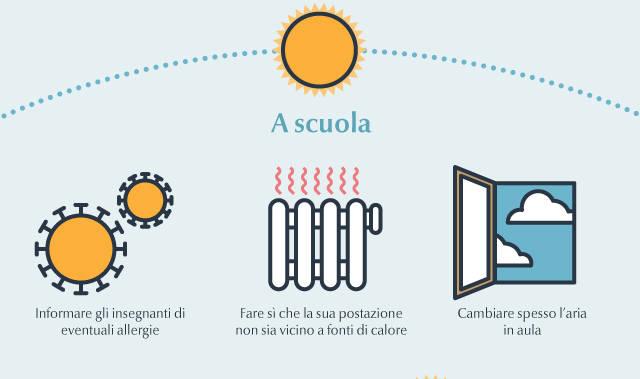 Infografica - Dermatite Atopica7