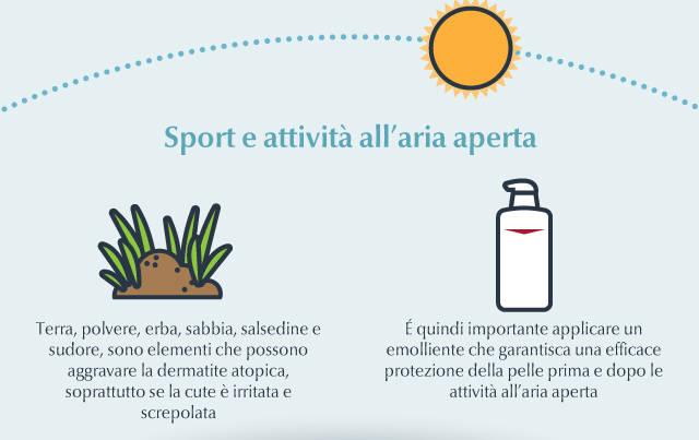 Infografica - Dermatite Atopica8